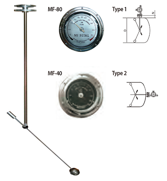 FLOAT LEVEL GAUGE (MF-80, 40)